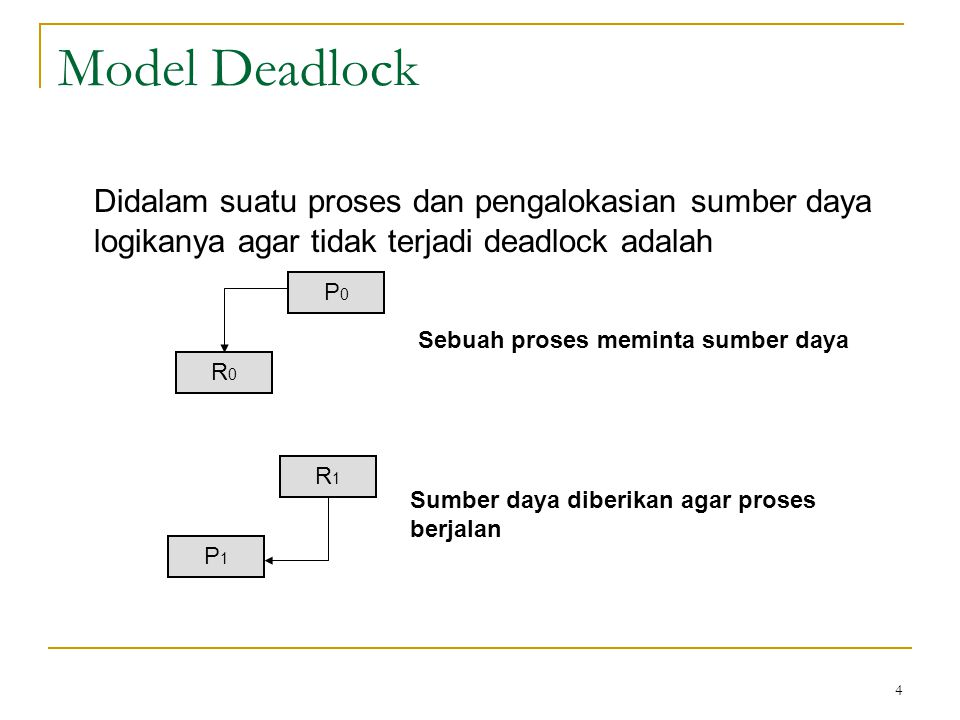 Model Deadlock Didalam suatu proses dan pengalokasian sumber daya logikanya agar tidak terjadi deadlock adalah.