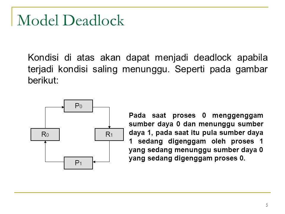 Model Deadlock Kondisi di atas akan dapat menjadi deadlock apabila terjadi kondisi saling menunggu. Seperti pada gambar berikut: