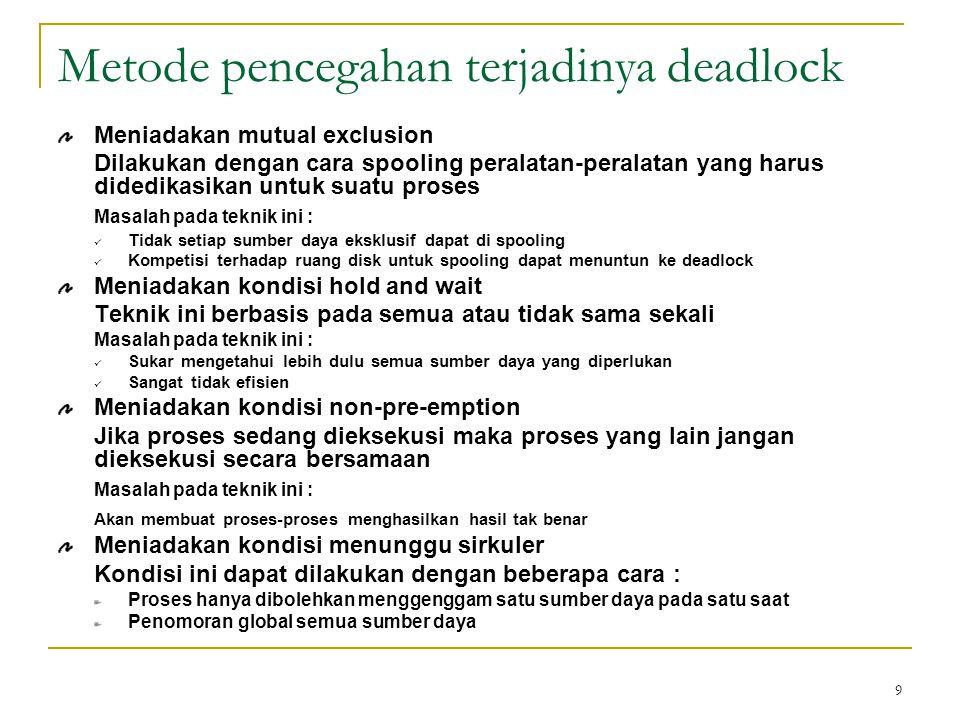 Metode pencegahan terjadinya deadlock