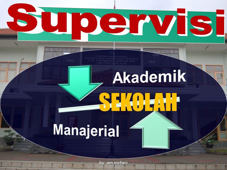 Supervisi Pengawasan Akademik Manajerial SEKOLAH by: am mirfani