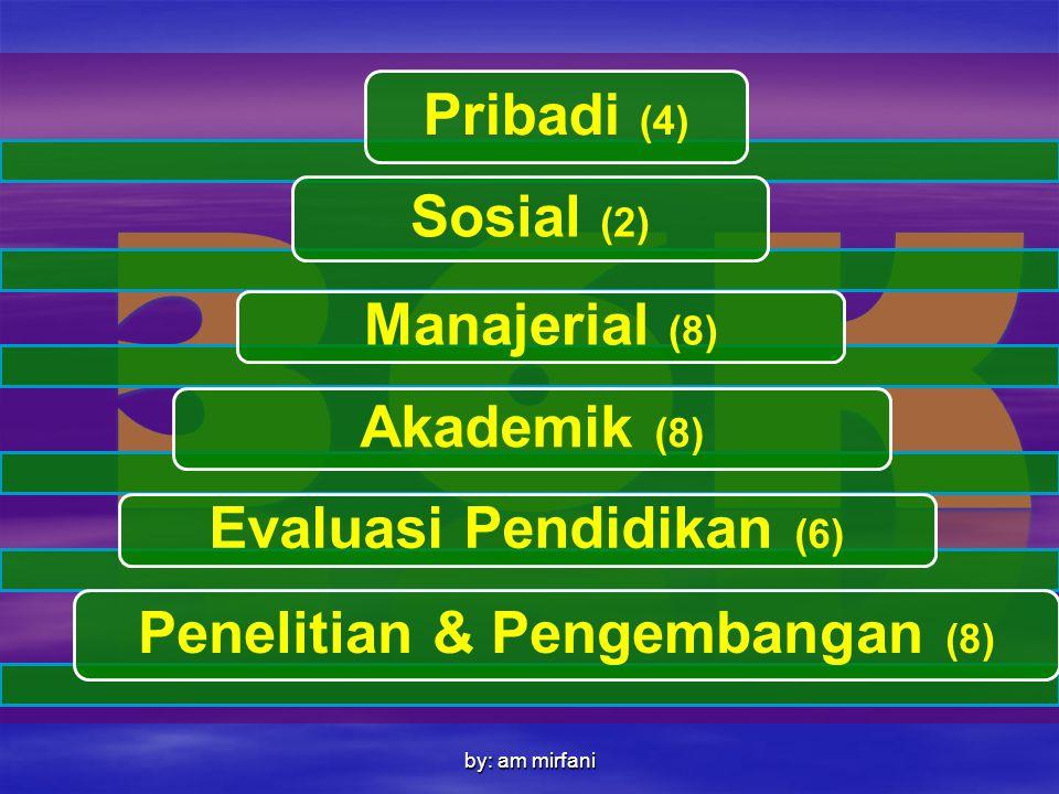 Evaluasi Pendidikan (6) Penelitian & Pengembangan (8)