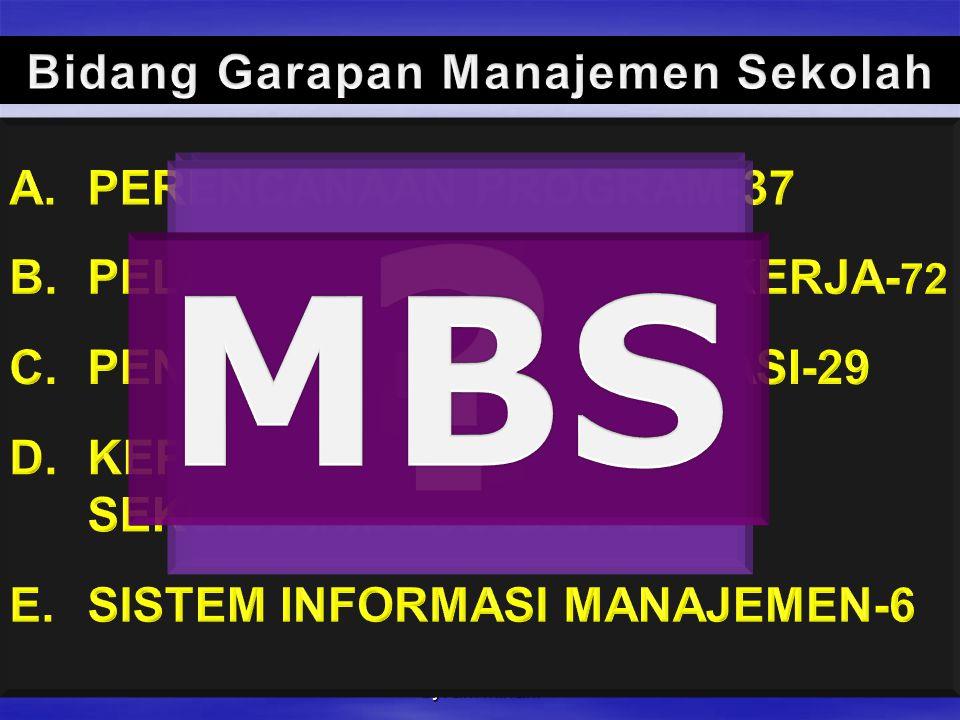 - 4 166 MBS Bidang Garapan Manajemen Sekolah PERATURAN