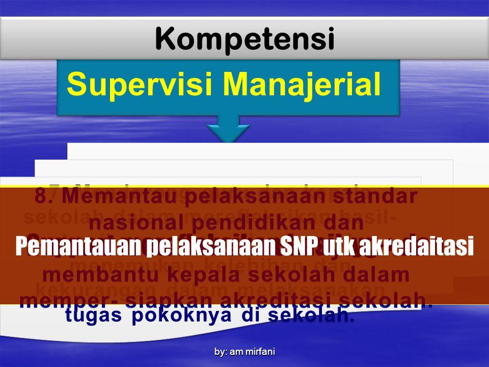 Supervisi Manajerial Kompetensi Support merefleksikan hasil yg + dan –