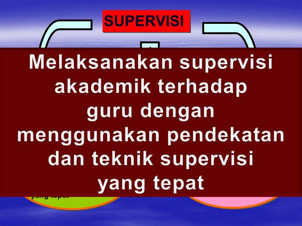 Melaksanakan supervisi menggunakan pendekatan Menindaklanjuti hasil