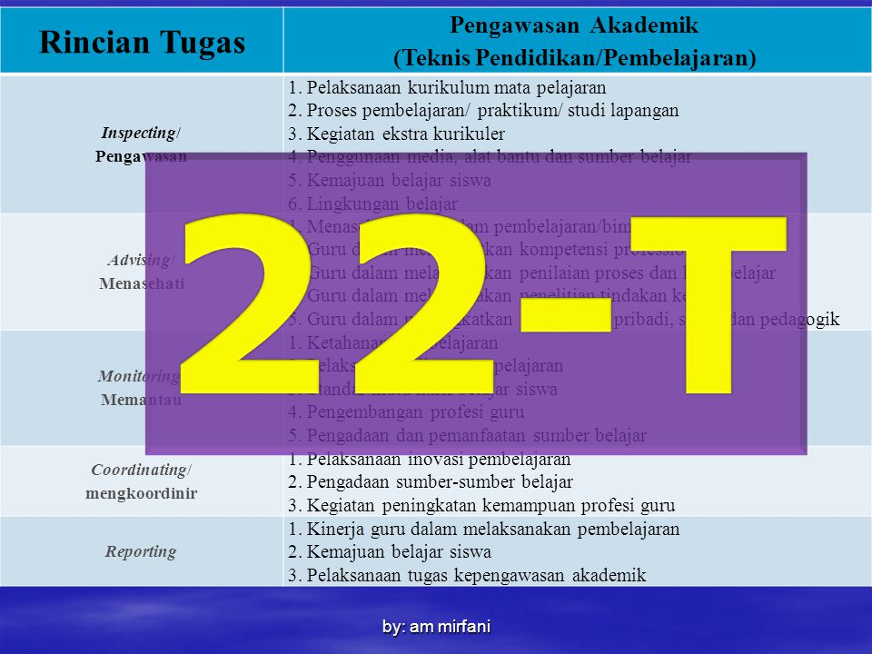 (Teknis Pendidikan/Pembelajaran)