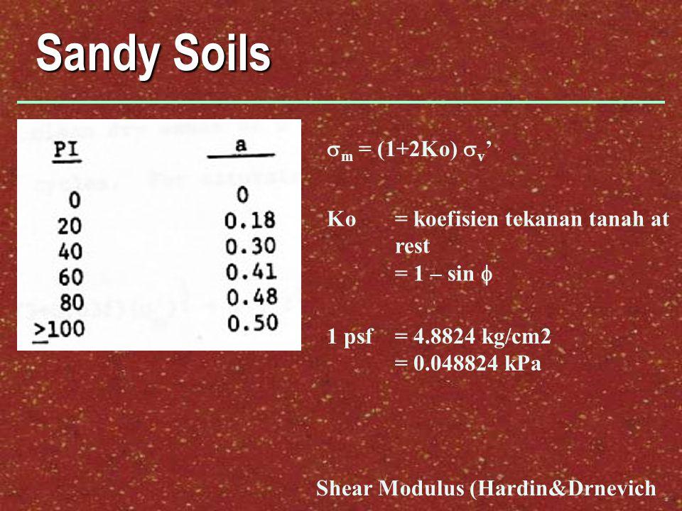Sandy Soils sm = (1+2Ko) sv' Ko = koefisien tekanan tanah at rest