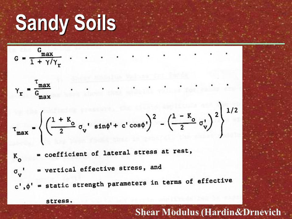 Sandy Soils Shear Modulus (Hardin&Drnevich