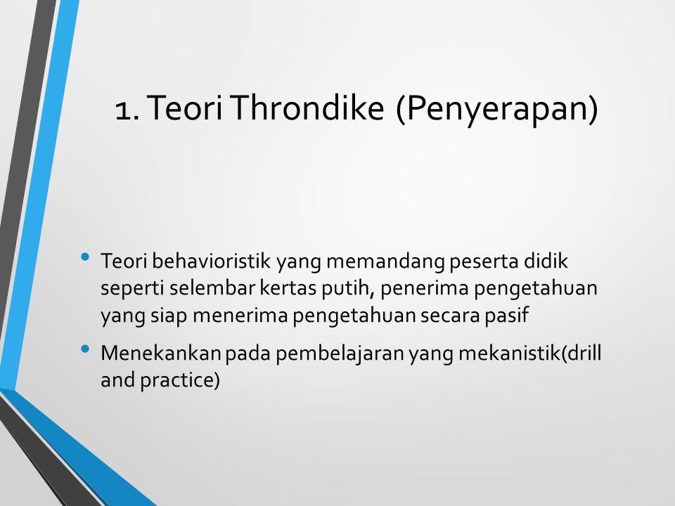 1. Teori Throndike (Penyerapan)