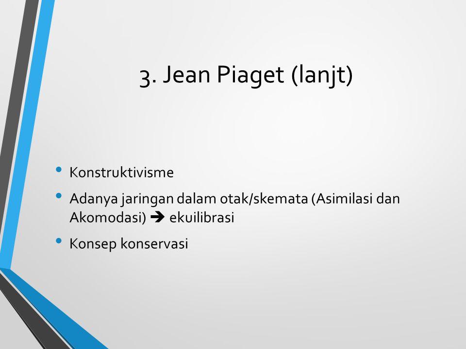 3. Jean Piaget (lanjt) Konstruktivisme