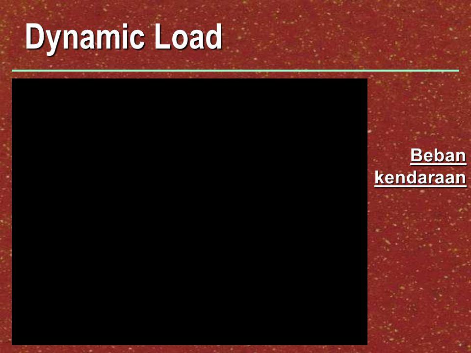 Dynamic Load Beban kendaraan