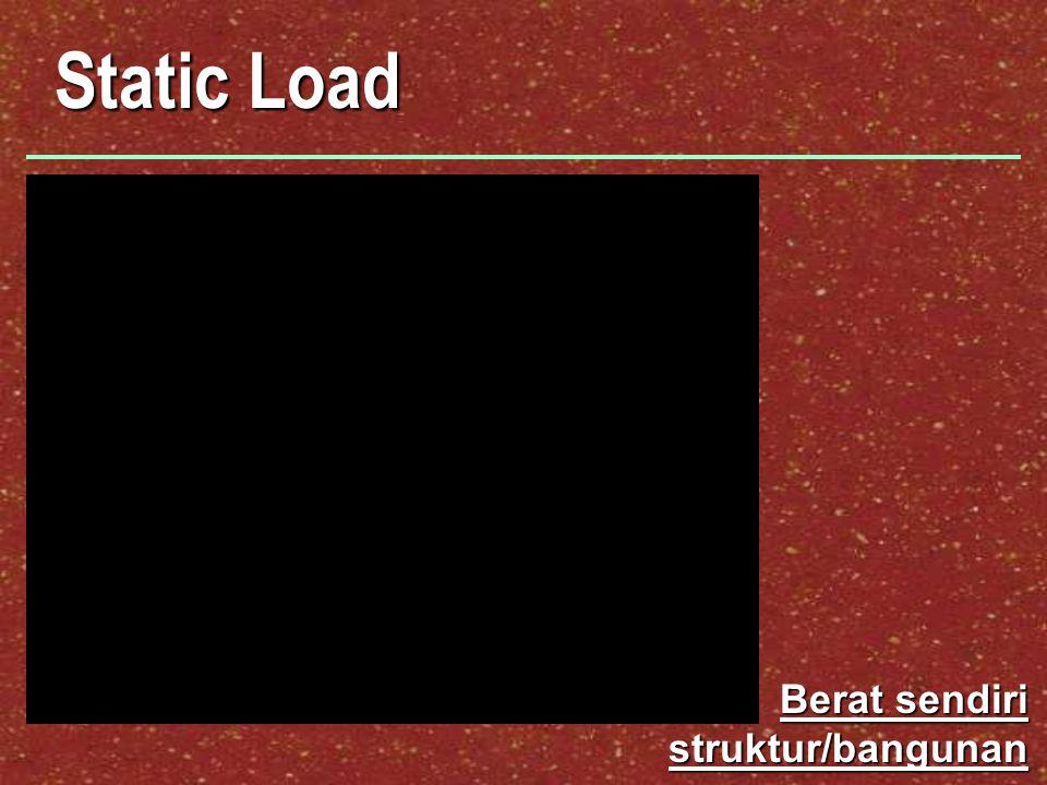 Static Load Berat sendiri struktur/bangunan