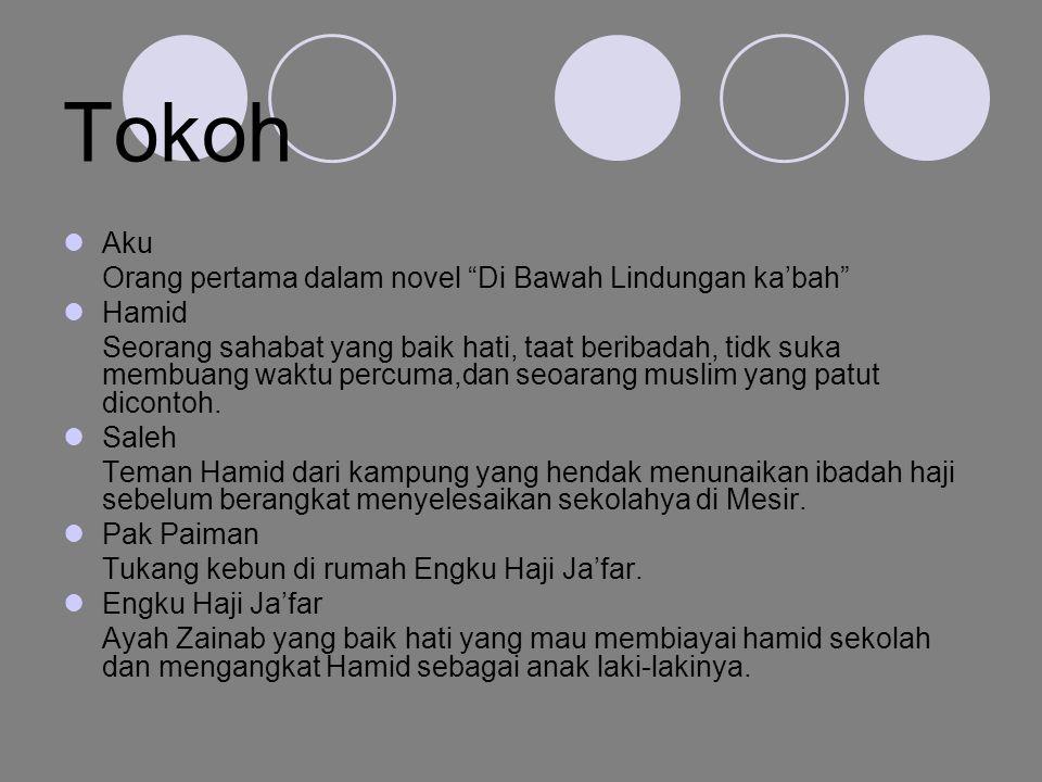 Tokoh Aku Orang pertama dalam novel Di Bawah Lindungan ka'bah Hamid