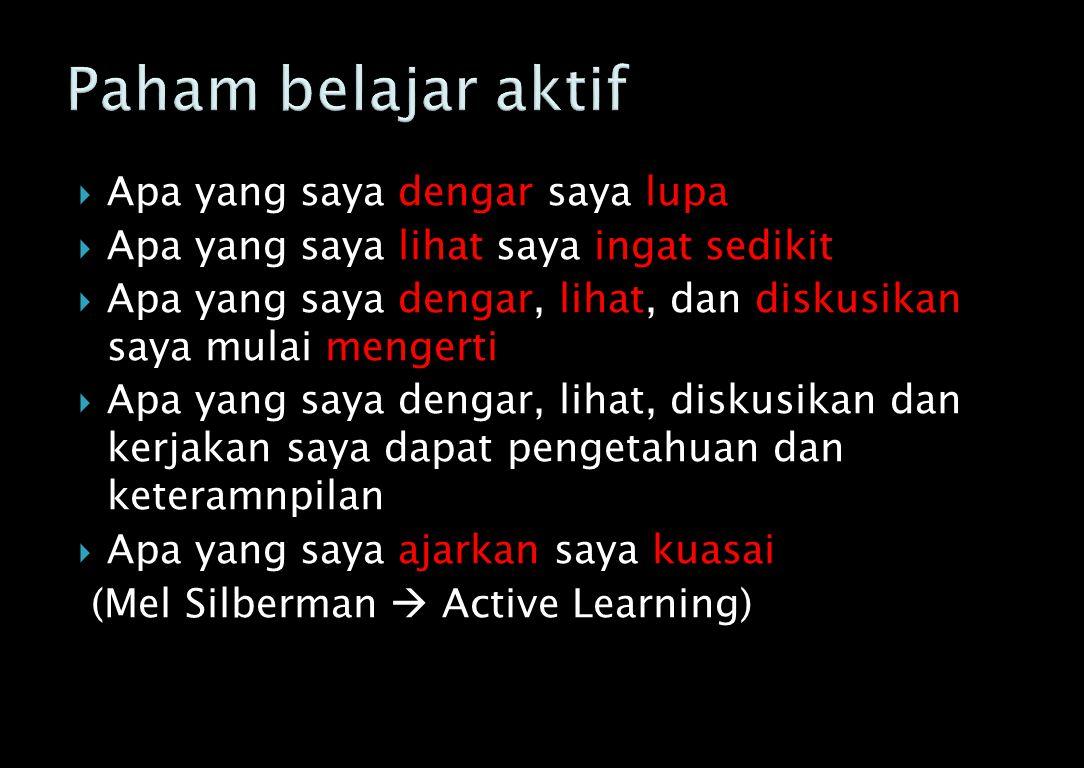 Paham belajar aktif Apa yang saya dengar saya lupa