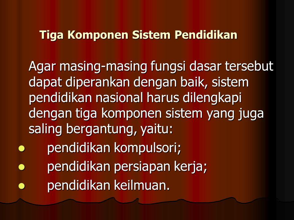 Tiga Komponen Sistem Pendidikan