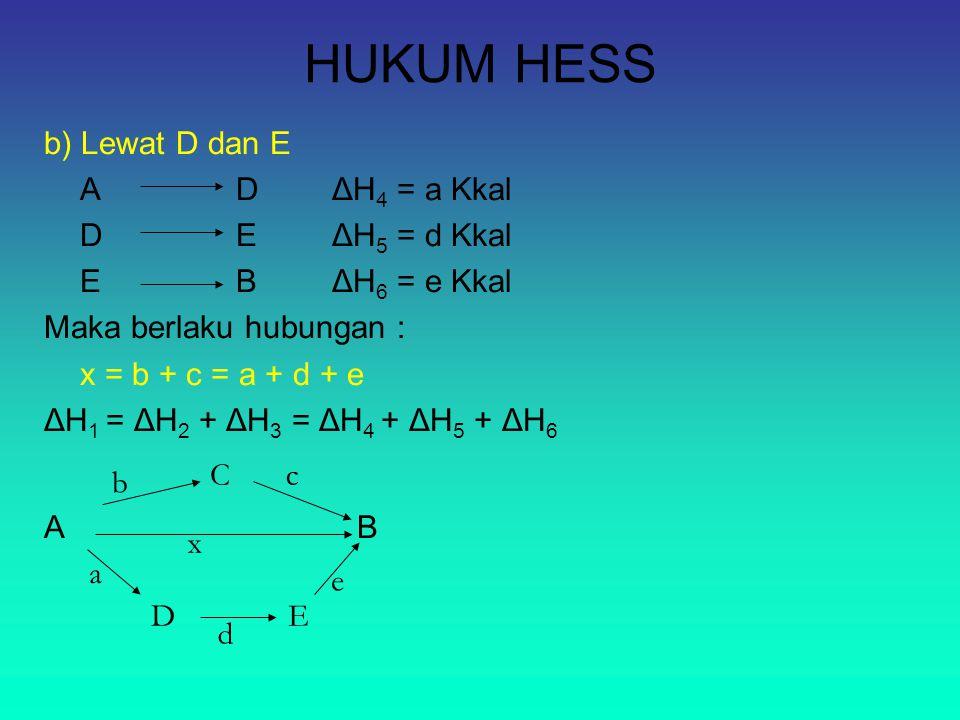 HUKUM HESS b) Lewat D dan E A D ΔH4 = a Kkal D E ΔH5 = d Kkal