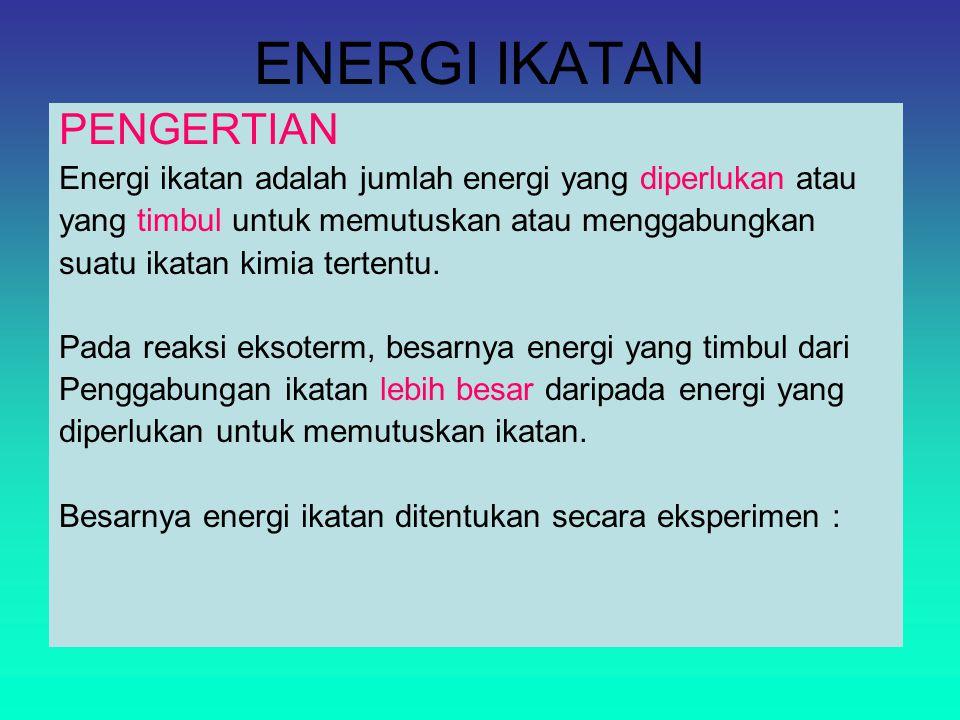 ENERGI IKATAN PENGERTIAN