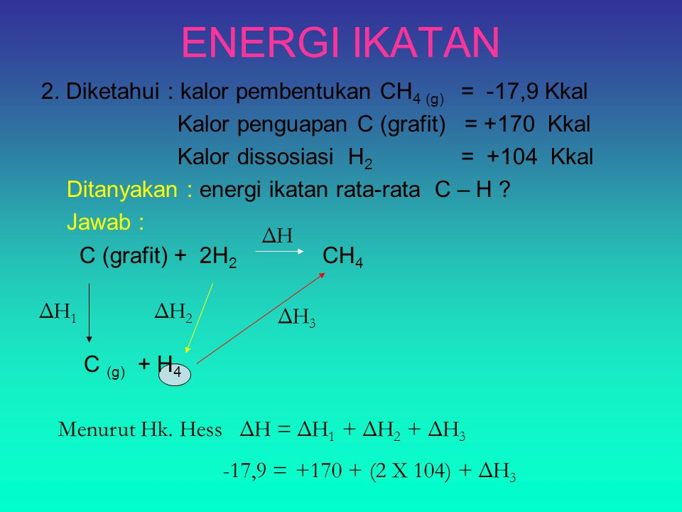 ENERGI IKATAN 2. Diketahui : kalor pembentukan CH4 (g) = -17,9 Kkal