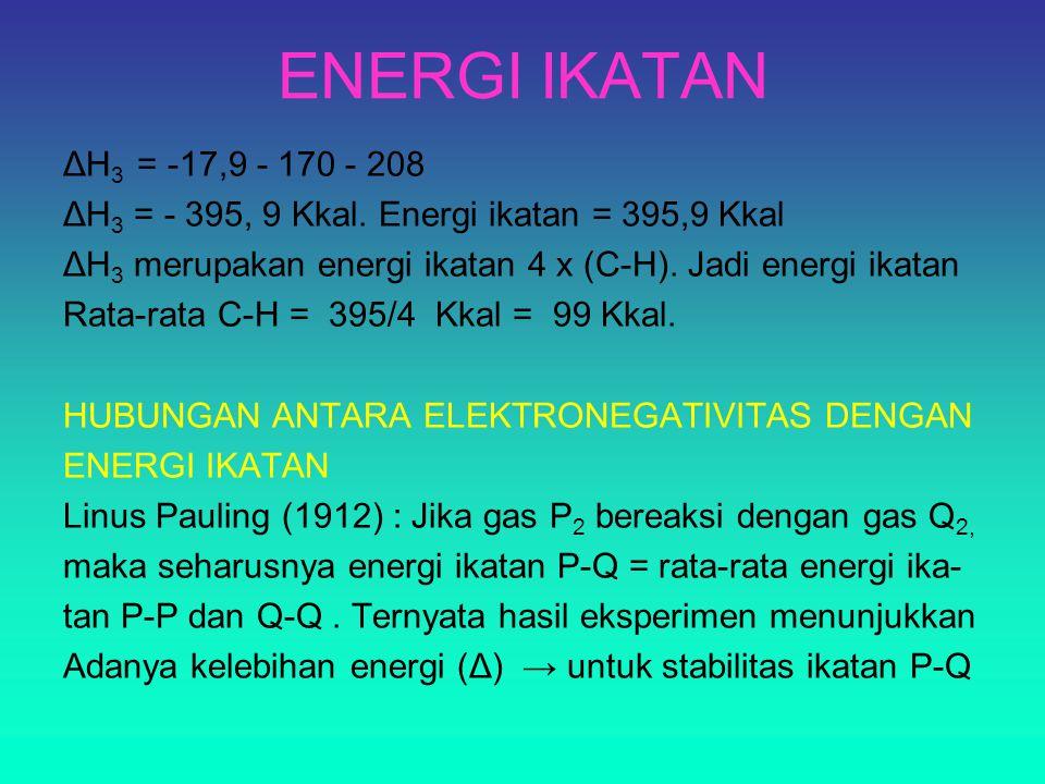 ENERGI IKATAN ΔH3 = -17,9 - 170 - 208. ΔH3 = - 395, 9 Kkal. Energi ikatan = 395,9 Kkal. ΔH3 merupakan energi ikatan 4 x (C-H). Jadi energi ikatan.