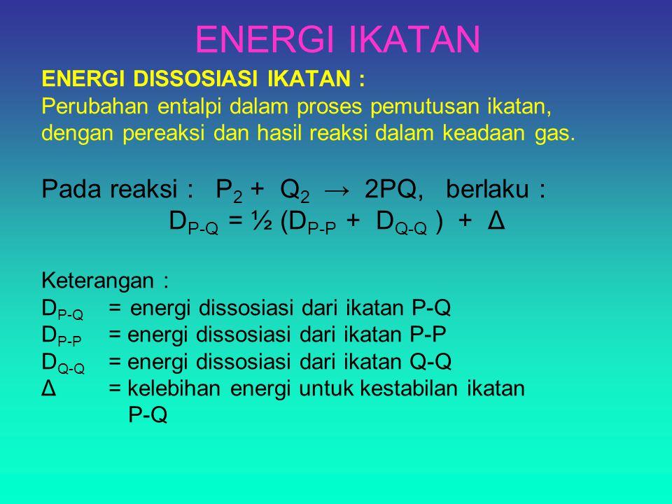 ENERGI IKATAN Pada reaksi : P2 + Q2 → 2PQ, berlaku :