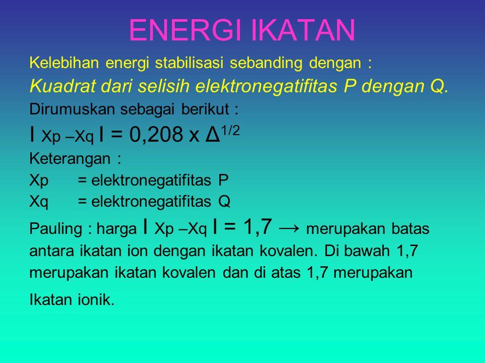 ENERGI IKATAN I Xp –Xq I = 0,208 x Δ1/2