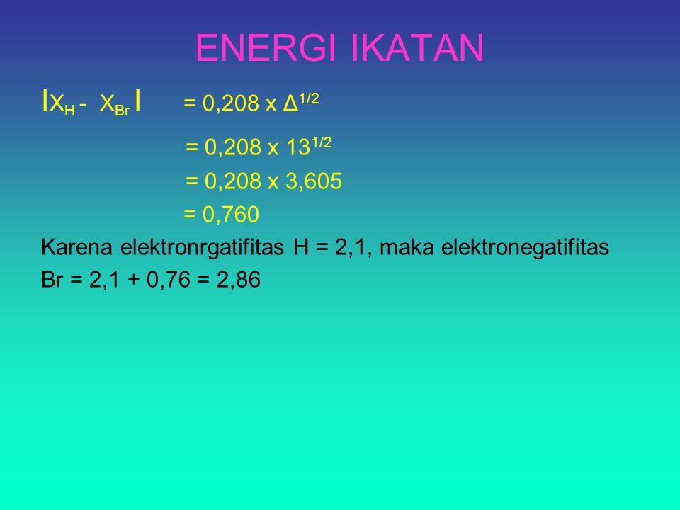 ENERGI IKATAN IXH - XBr I = 0,208 x Δ1/2 = 0,208 x 131/2