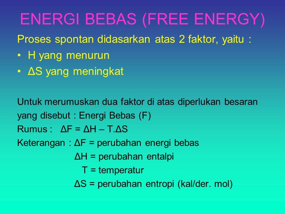 ENERGI BEBAS (FREE ENERGY)