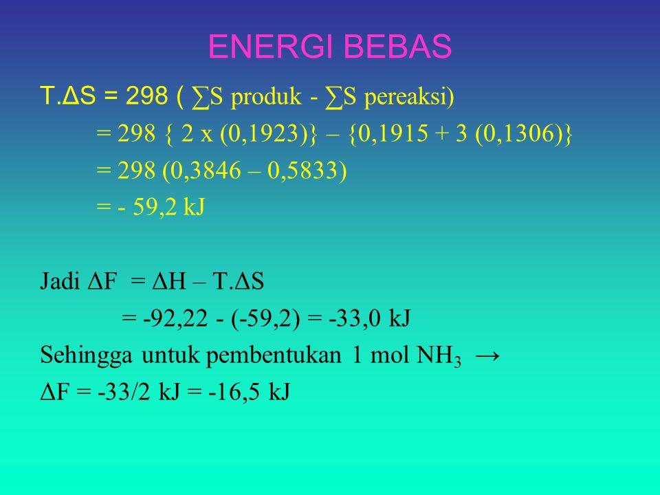 ENERGI BEBAS T.ΔS = 298 ( ∑S produk - ∑S pereaksi)