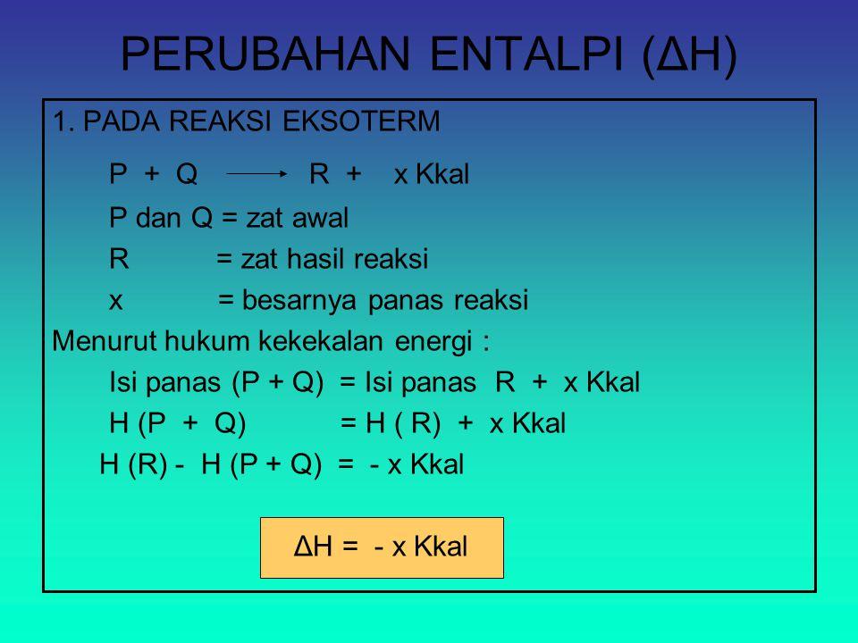 PERUBAHAN ENTALPI (ΔH)