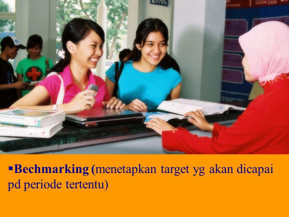 Bechmarking (menetapkan target yg akan dicapai pd periode tertentu)