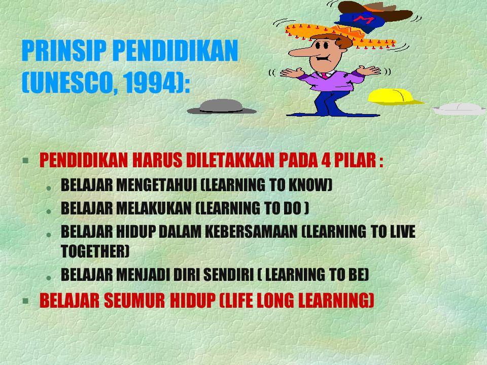 PRINSIP PENDIDIKAN (UNESCO, 1994):