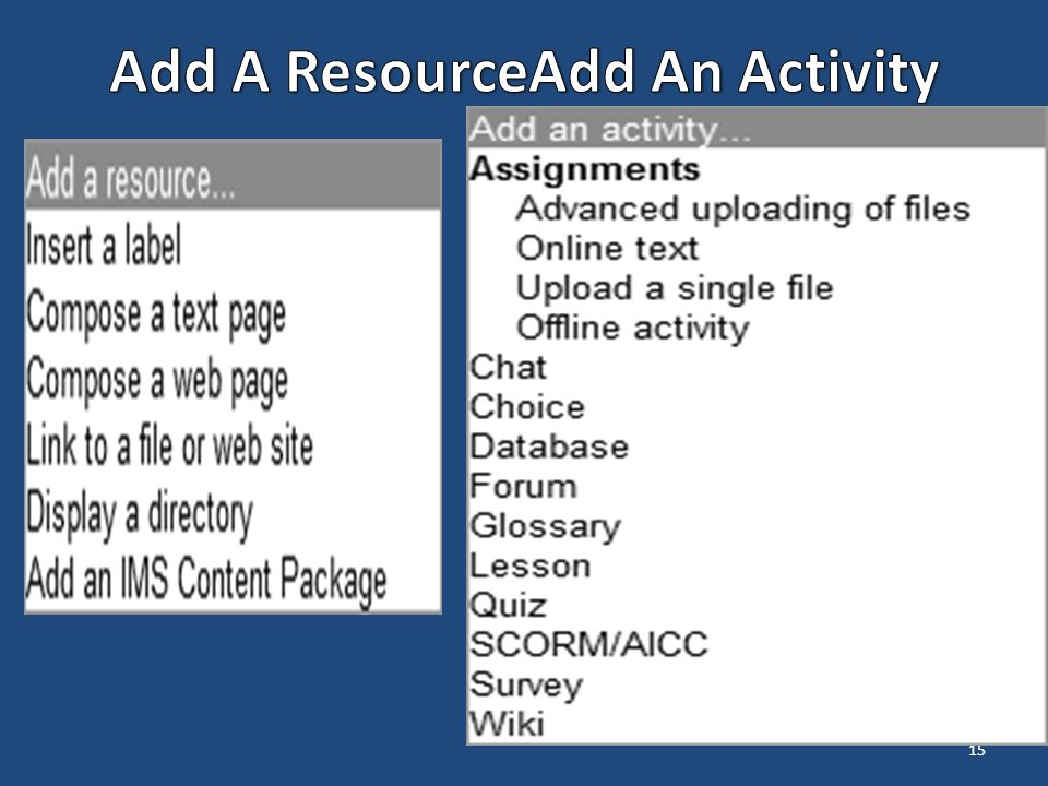 Add A Resource Add An Activity