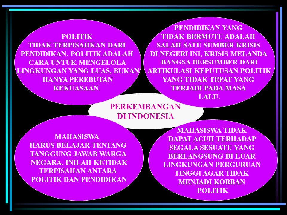 PERKEMBANGAN DI INDONESIA