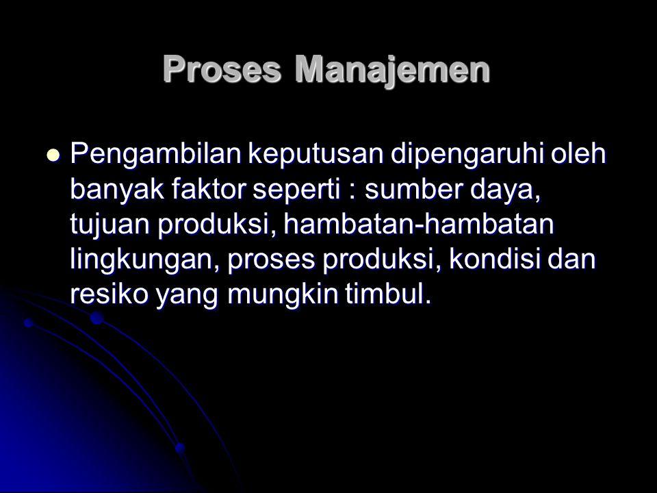 Proses Manajemen