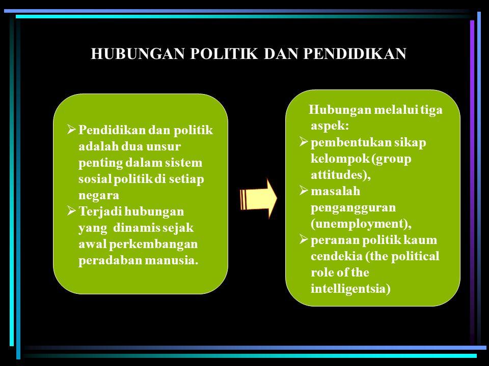 HUBUNGAN POLITIK DAN PENDIDIKAN