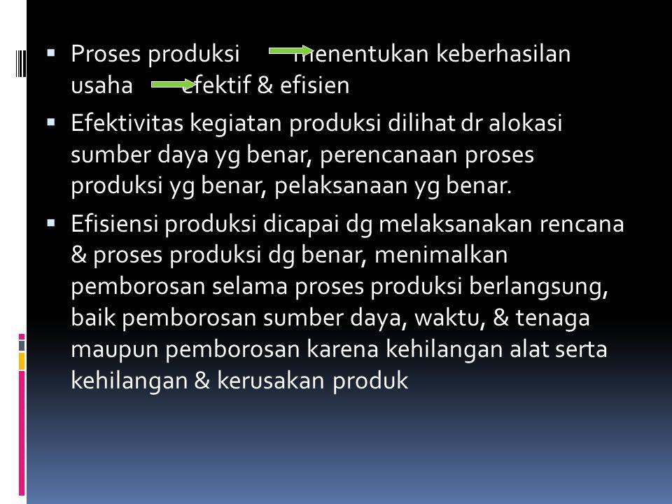 Proses produksi menentukan keberhasilan usaha efektif & efisien