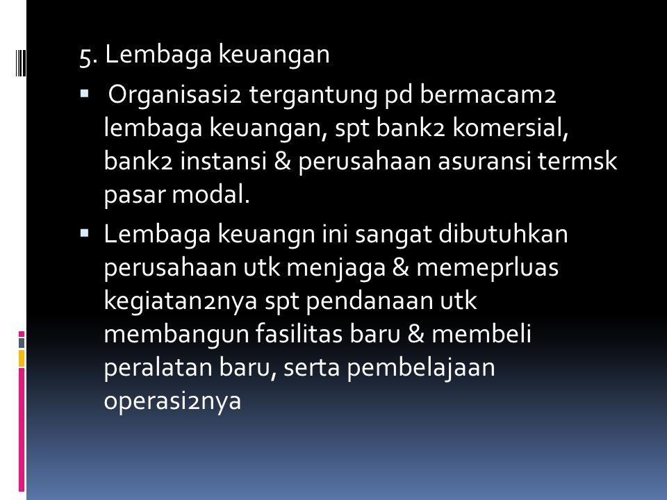 5. Lembaga keuangan