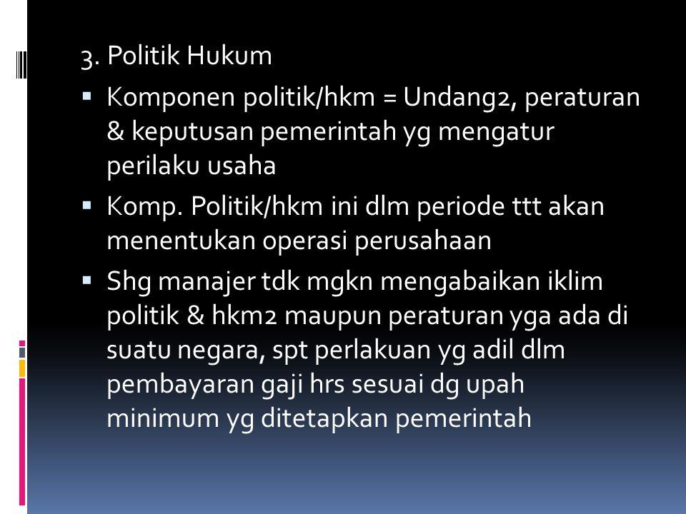 3. Politik Hukum Komponen politik/hkm = Undang2, peraturan & keputusan pemerintah yg mengatur perilaku usaha.