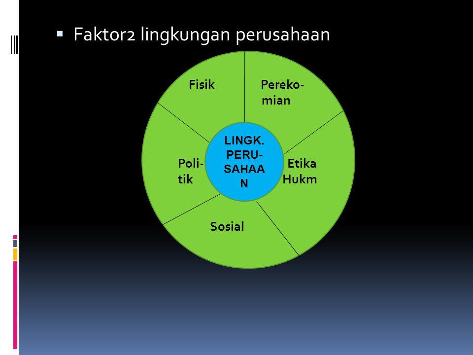 Faktor2 lingkungan perusahaan