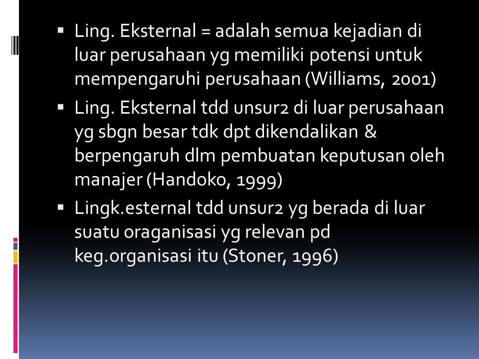 Ling. Eksternal = adalah semua kejadian di luar perusahaan yg memiliki potensi untuk mempengaruhi perusahaan (Williams, 2001)