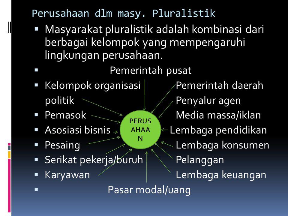 Perusahaan dlm masy. Pluralistik