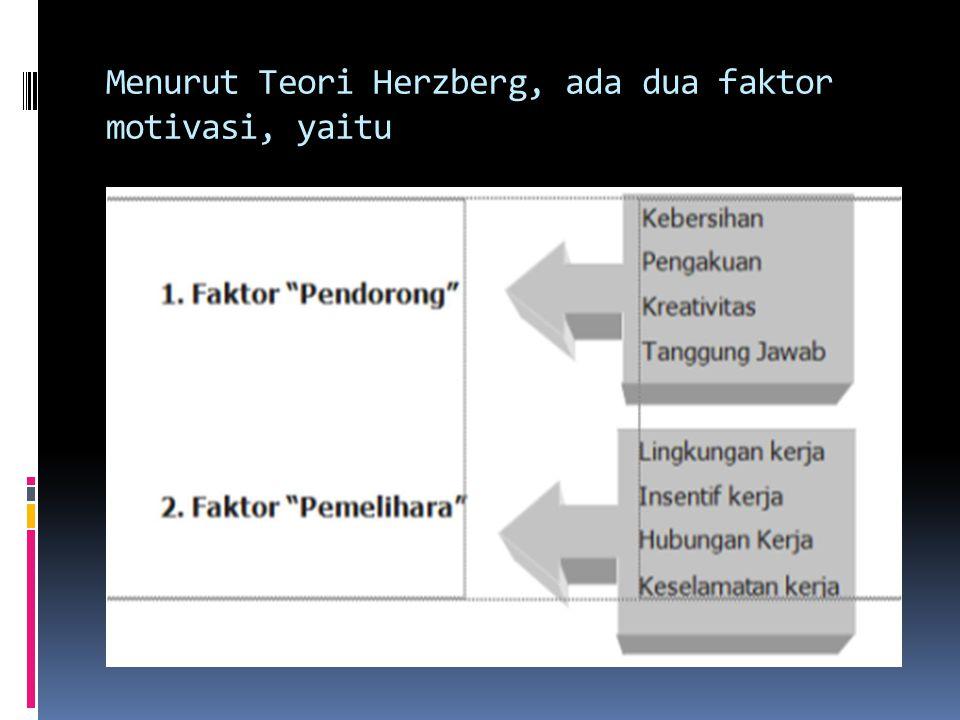 Menurut Teori Herzberg, ada dua faktor motivasi, yaitu