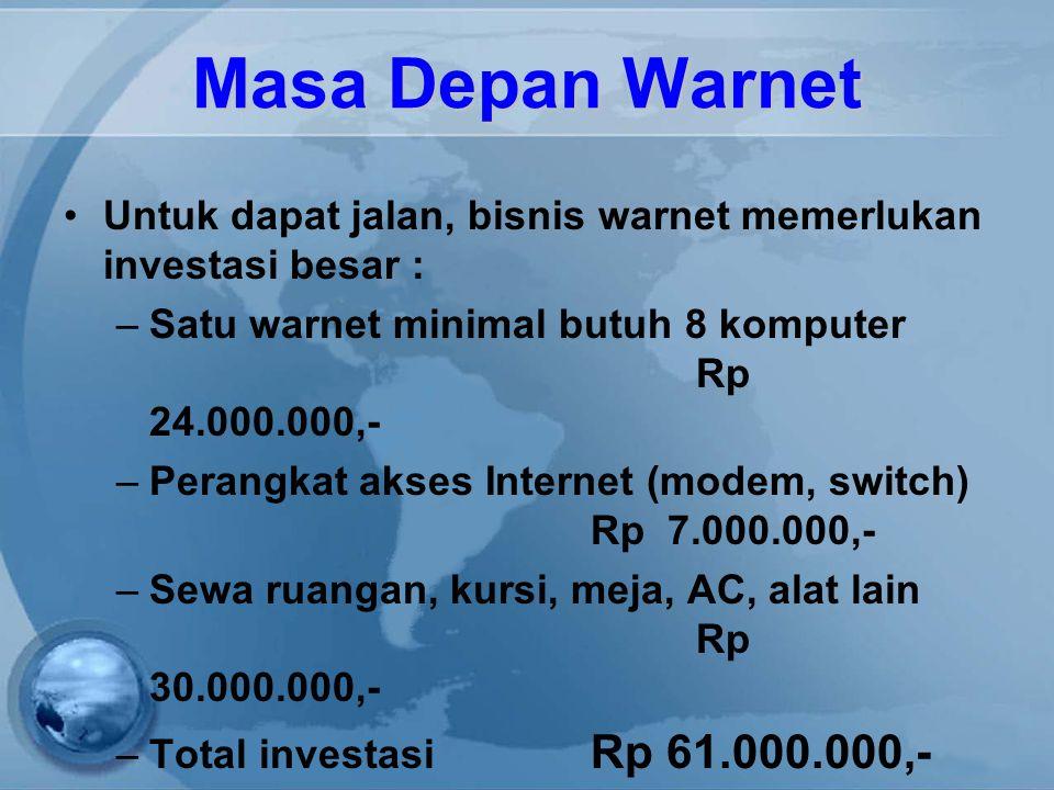 Masa Depan Warnet Untuk dapat jalan, bisnis warnet memerlukan investasi besar : Satu warnet minimal butuh 8 komputer Rp 24.000.000,-