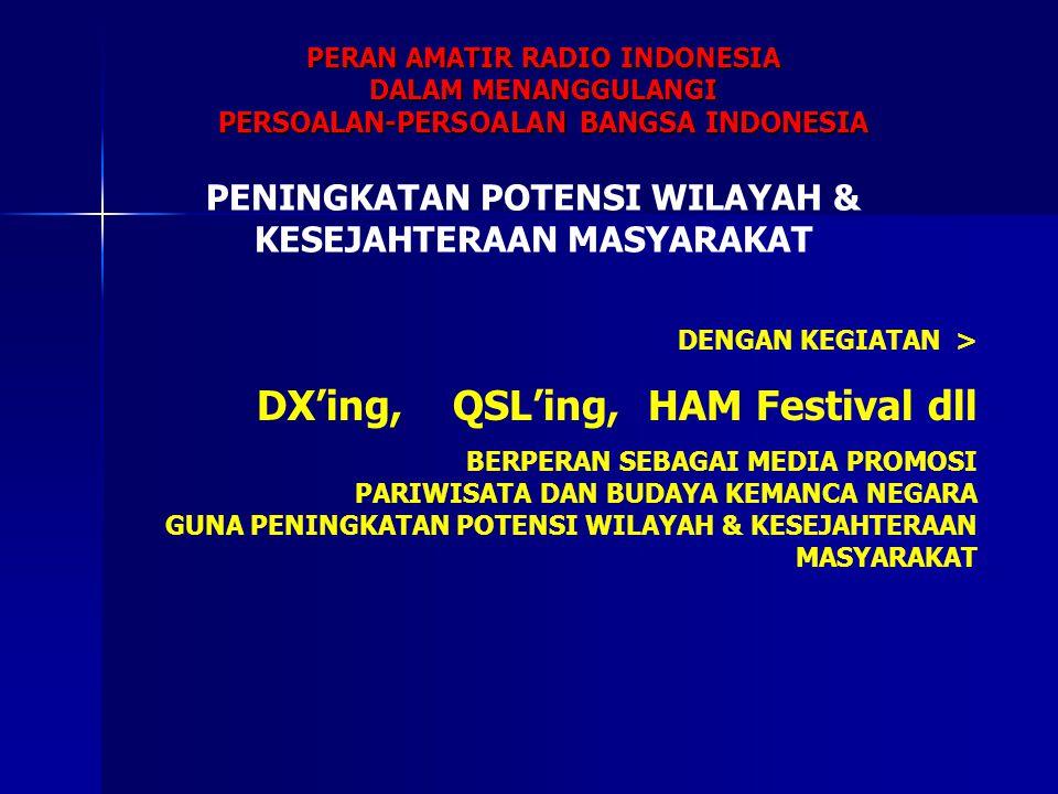 DX'ing, QSL'ing, HAM Festival dll