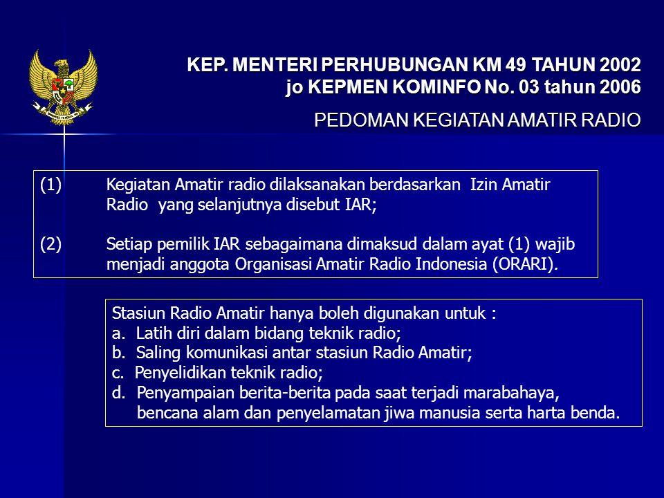 PEDOMAN KEGIATAN AMATIR RADIO