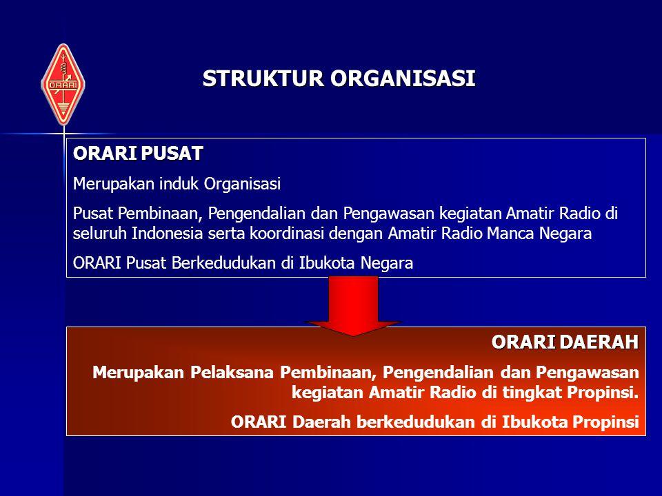 STRUKTUR ORGANISASI ORARI PUSAT ORARI DAERAH