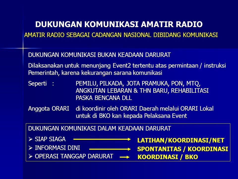 DUKUNGAN KOMUNIKASI AMATIR RADIO
