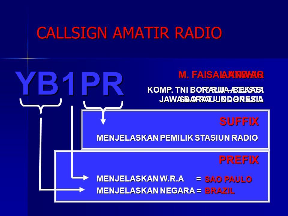 YB 1 PR CALLSIGN AMATIR RADIO SUFFIX PREFIX M. FAISAL ANWAR ANTONIO