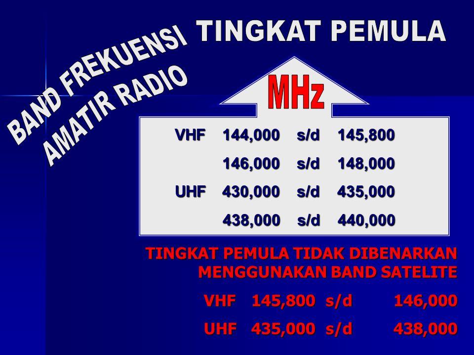 TINGKAT PEMULA BAND FREKUENSI AMATIR RADIO MHz VHF 144,000 s/d 145,800