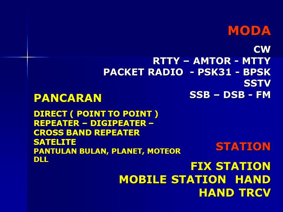 MODA PANCARAN STATION FIX STATION MOBILE STATION HAND HAND TRCV