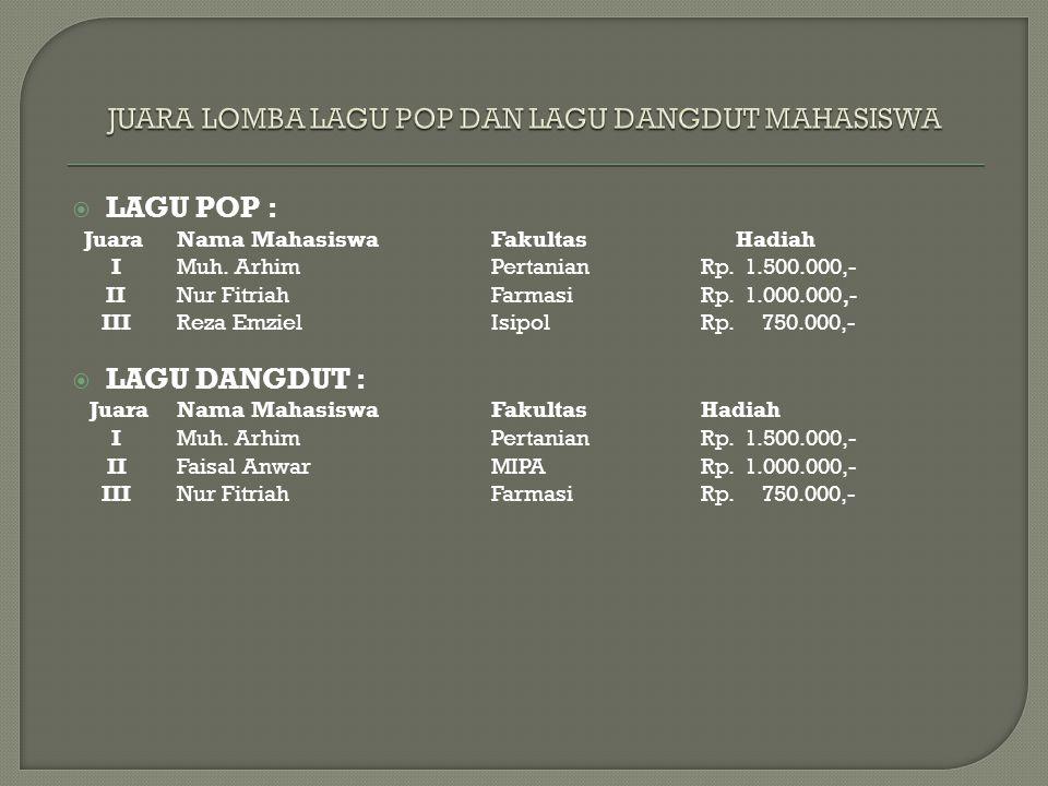 JUARA LOMBA LAGU POP DAN LAGU DANGDUT MAHASISWA